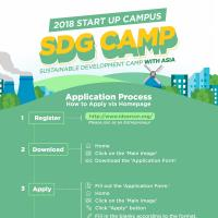 2018 START UP CAMPUS SDG CAMP