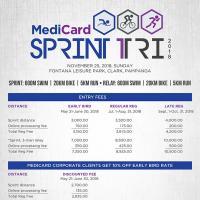 MediCard SPRINT TRI