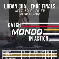 Urban Challenge Finals 2019