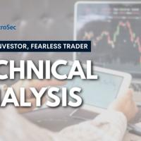 GIFT: Technical Analysis